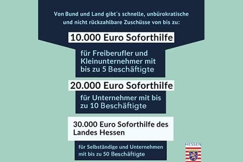 Corona Soforthilfe, Copyright: Hessische Landesregierung